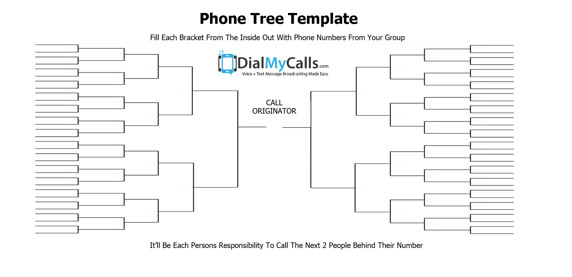 Advanced Phone Tree Template