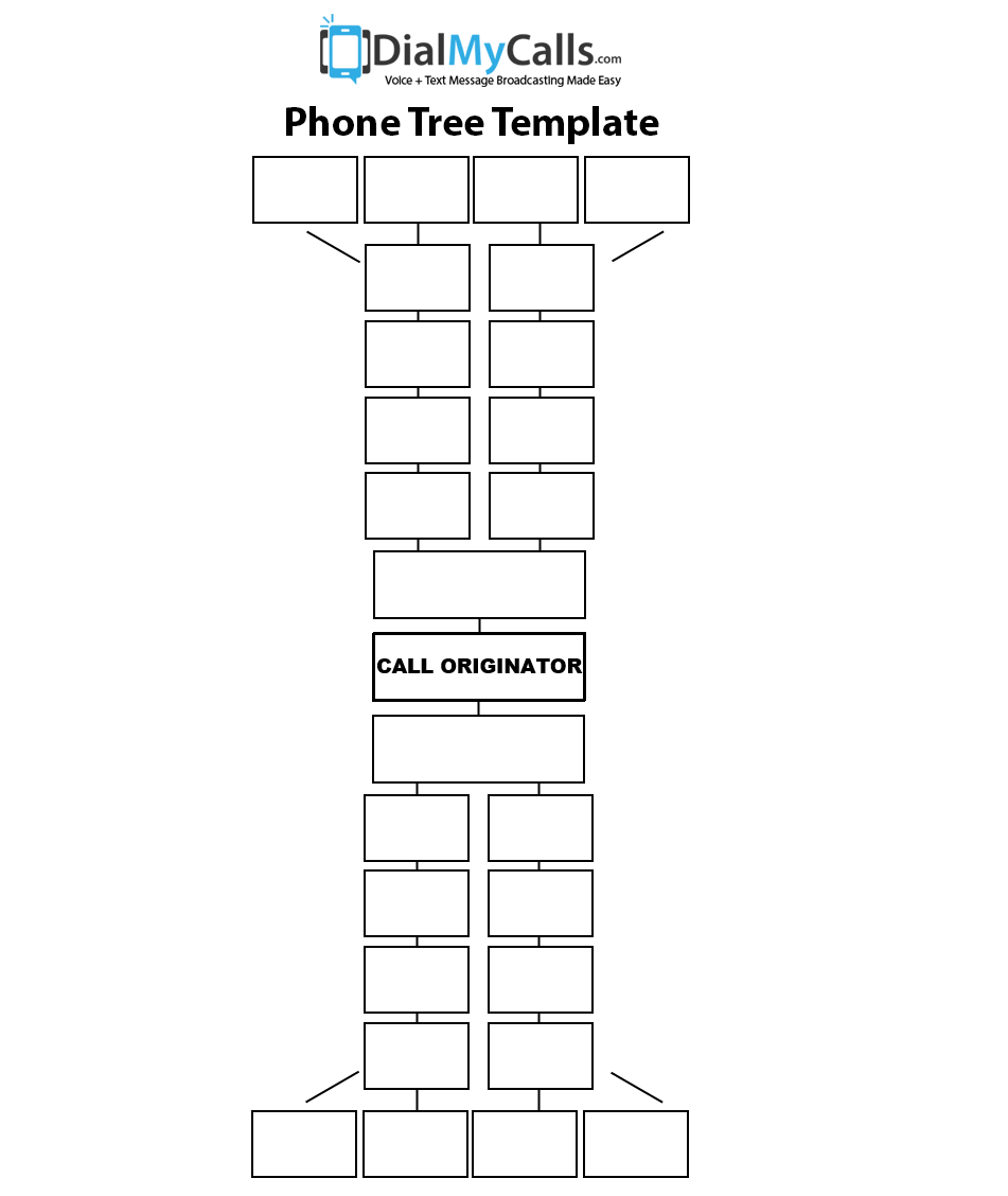 Basic Phone Tree Template