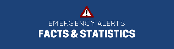 Facts & Statistics - Emergency Alerts Industry