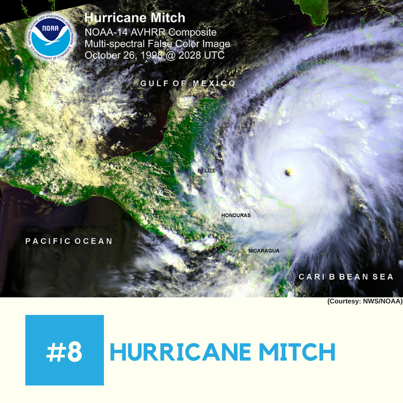 Hurricane Mitch (1998)