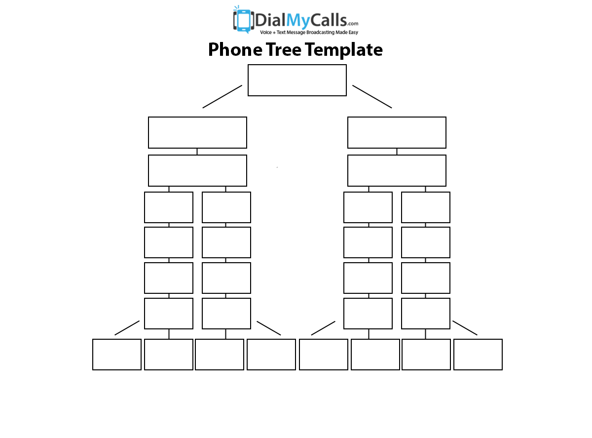 telephone tree template