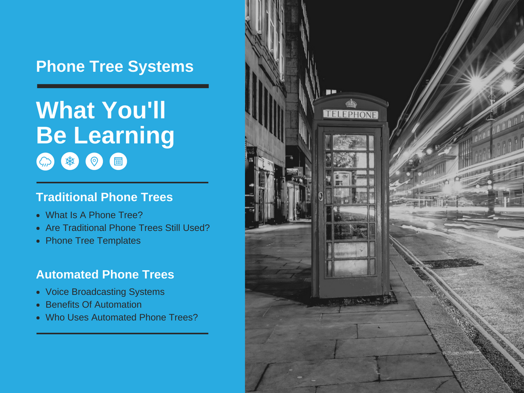 Slide Two - Phone Tree Systems Overview